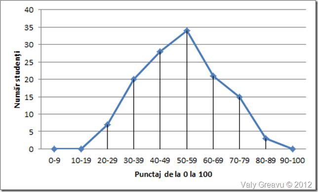 Clopotul lui Gauss
