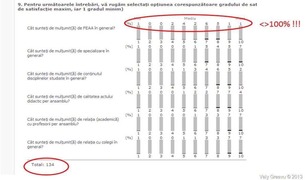I Lost A Survey Answers Sharepoint Stuff Valy Greavu
